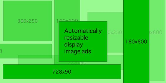 The only display ad sizes you'll ever need to reach customers across all devices