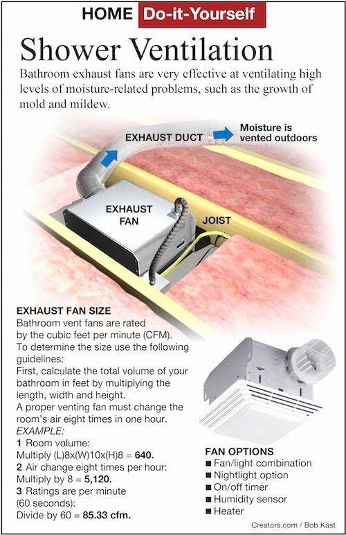 bathroom exhaust fan vent inspirational home diy install a new light emerson prima snugger 42
