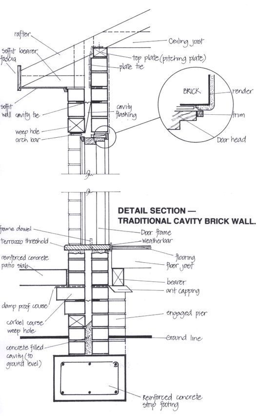 Pin By Cedar Fence Styles Vertical On Architectural Drawings And Renderings Brick Construction Concrete Bricks Brick Wall