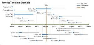 Engineering Project Timeline Template  Free Excel Timeline