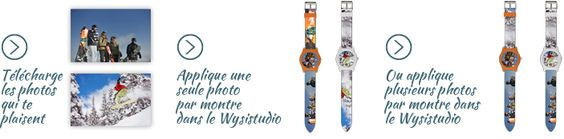 montre personnalisable wysiwatch