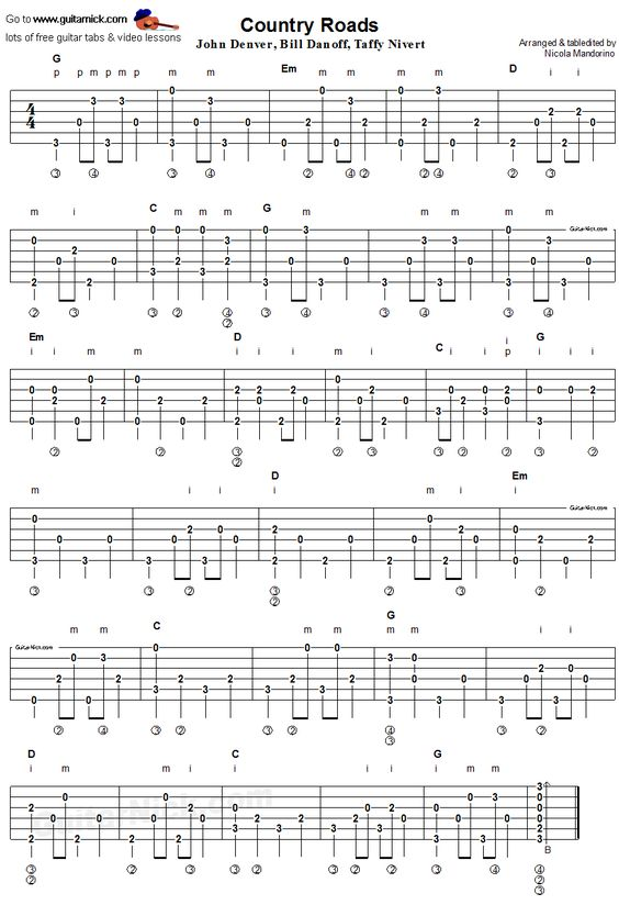 Banjo banjo tablature for ill fly away : banjo tablature cripple creek Tags : banjo tablature cripple creek ...
