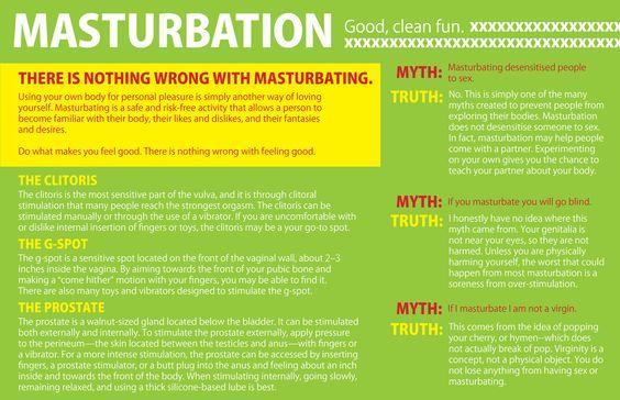 Masturbation Sex Ed 64