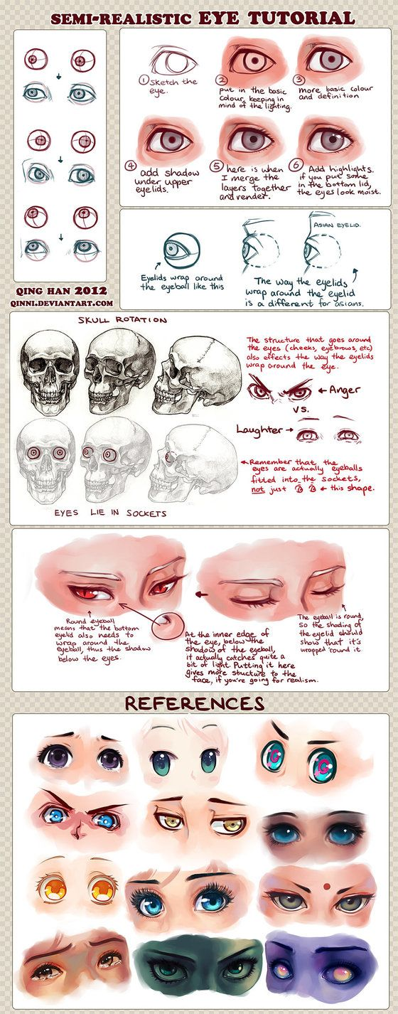 Semirealistic anime Eye Tutorial and References by Qinni