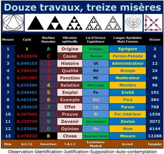 Forum et Accords toltèques 84d4af12d3d72931a3ec44de46b0f1c0