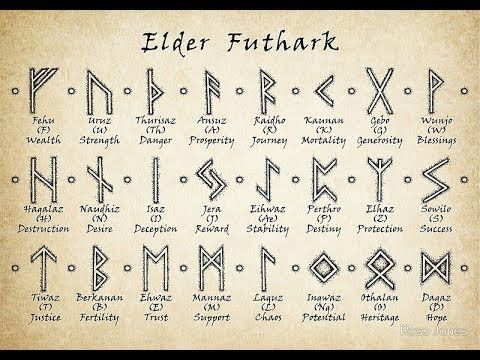 The Meanings Of The Runes Viking Rune Meanings Viking Runes Norse Tattoo