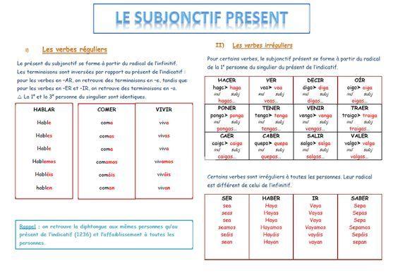 Adelante Le Subjonctif Present Subjonctif Present Le Subjonctif Subjonctif Espagnol