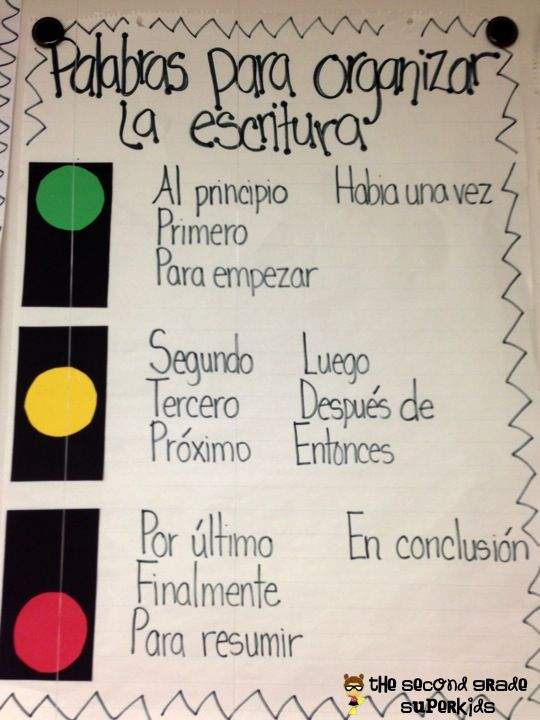 Spanish transition words anchor chart I have always done a - spanish alphabet chart