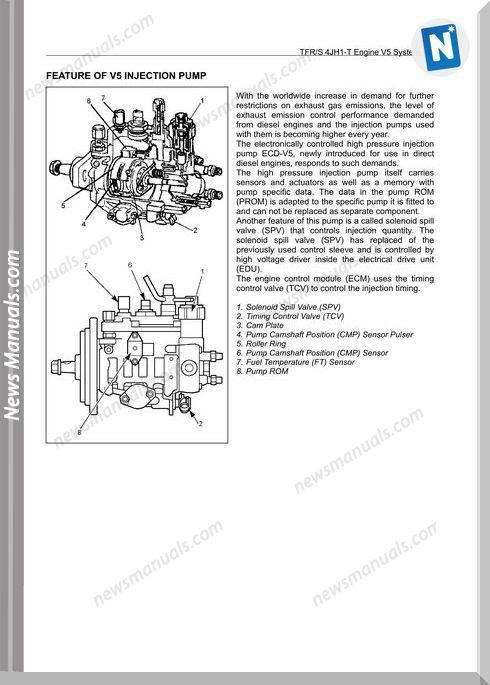 Isuzu Model 4jh1 T El Engine Service Repair Manuals Repair Manuals Repair Repair And Maintenance