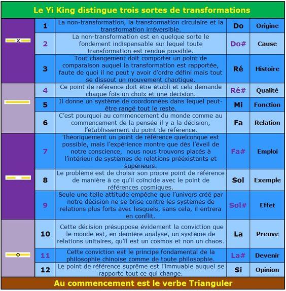 Yi king - Patrimoine de l'humanité 84dffd0714b1ff41f66101fe2ce647e4