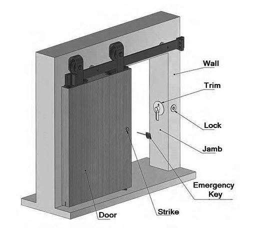 Barn Door Hardware Privacy Locks Barn Door Locks Bathroom Barn