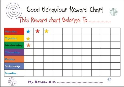 rewards for good behavior in Toddlers | Reward Chart for Good Behavior ...