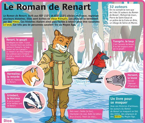 Fiche exposés : Le Roman de Renart