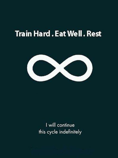Motivational Workout Quotes | Sortrature:
