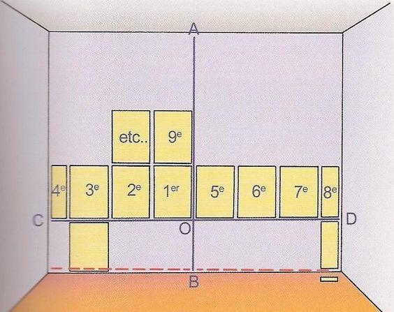 Pose carrelage mural dimensions id es pour la maison for Carrelage mural pose