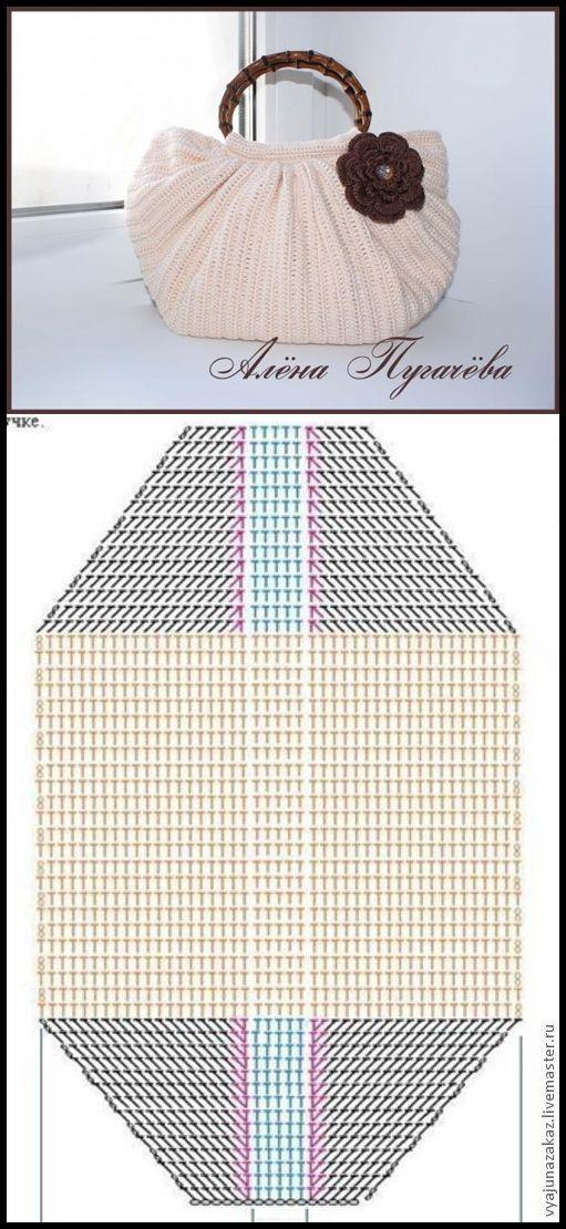 Borse Alluncinetto Con Cotone : Borsa uncinetto in cotone con schema borse