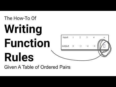 Writing A Function Rule Given A Table Of Ordered Pairs Two Step Rules Ordered Pairs Math Help Writing
