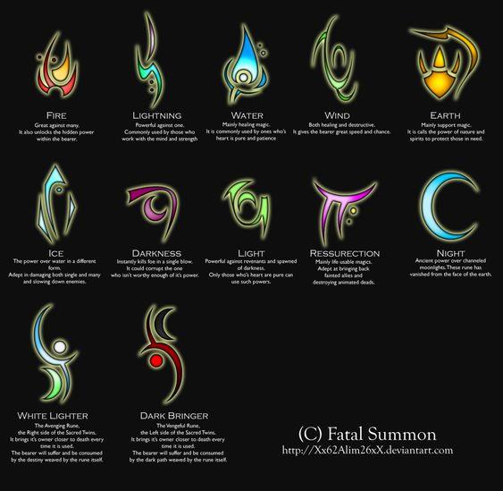 Fatal Summon - Runes by Xx62Alim26xX on DeviantArt | runes ...