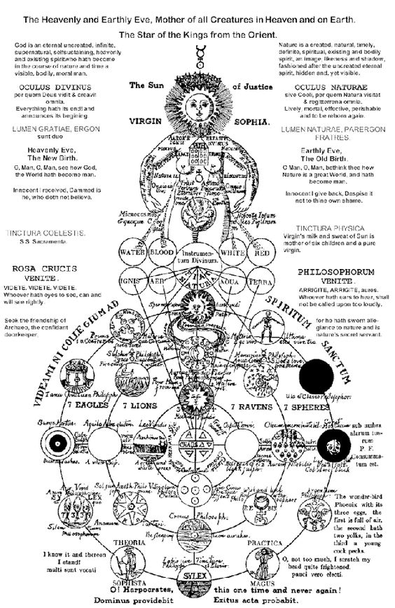 Secret Symbols of the Rosicrucians / Símbolos secretos dos Rosa-Cruz (Antiga e Mística Ordem Rosa-Cruz - AMORC)