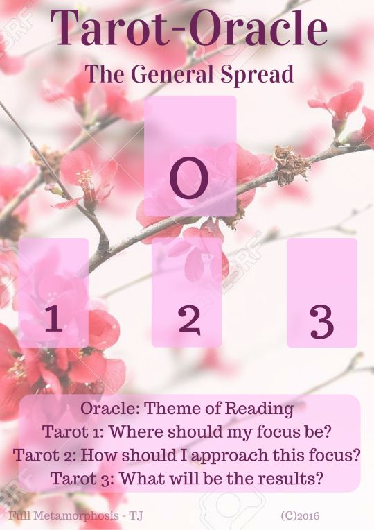 Tarot Card Spread | Oracle Cards | Divination | General Layout Reading: