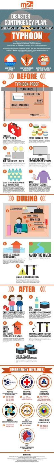 Disaster Contingency Plan: Before, During, and After Typhoon #infographics #typhoon #disasterrecovery #disastercontingencyplan #naturaldisaster #familly #community #organization