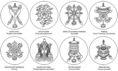 The 8 Auspicious Symbols of Buddhism