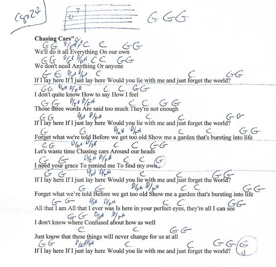 Chasing Cars Guitar Chords Image collections - chord guitar finger ...