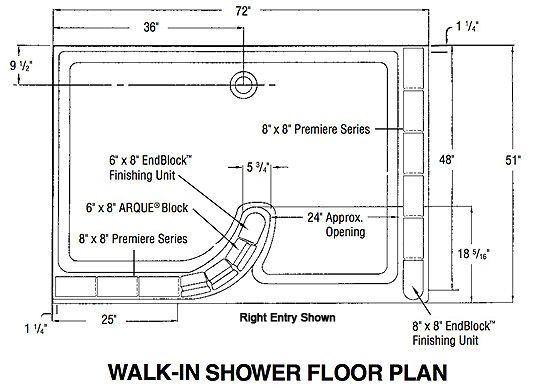 Choosing sink size to fit vanity, guidelines bath reno