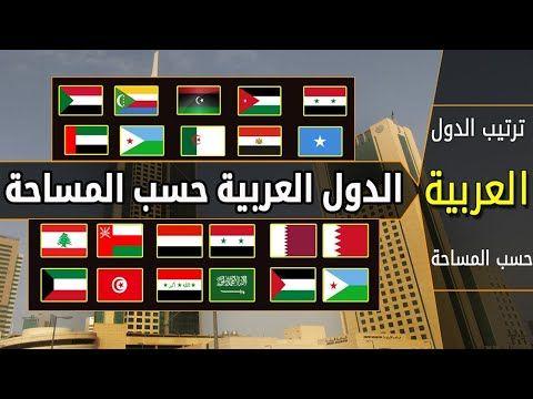 من هو أكبر بلد عربي ومن هو الاصغر Mesopotamia