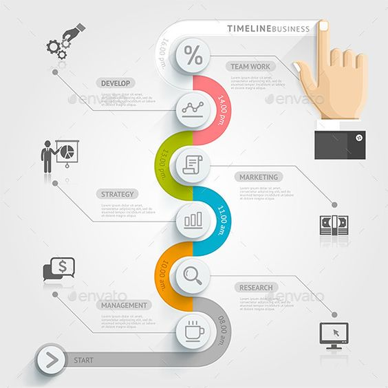 Business Timeline Infographics | A business, Graphics and The journey