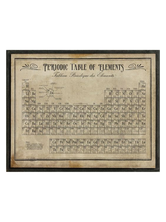 Periodic table of elements on white by the artwork factory for Table of elements 85