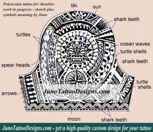 Hawaiian Tattoos For Men Hawaiiantattoos Polynesian Tattoo Meanings Symbol Tattoos With Meaning Samoan Tattoo