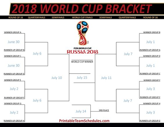 2018 World Cup Tournament Bracket Print Http Printableteamschedules Com Worldcupbracket Php World Cup Fifa World Cup World Cup Qualifiers
