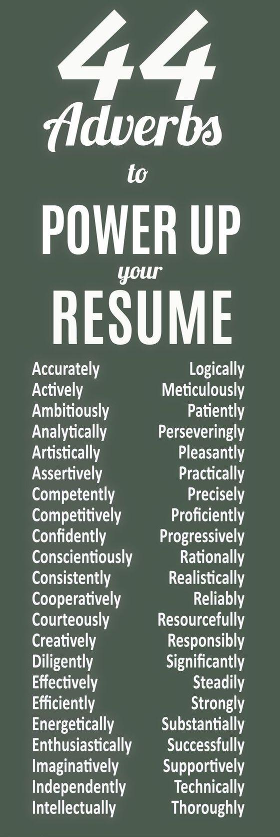 Career Blog Resumeway Resume Key Words Resume Writing Tips Self Employed Jobs