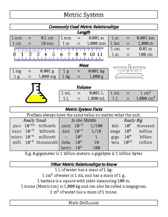 Printables Metrics And Measurement Worksheet Answers metric system measurement worksheets and conversion on worksheet guide