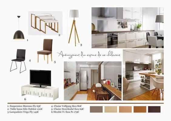 Carnet shopping planche tendance cuisine ouverte sur le for Les decoratives tendance cuisine