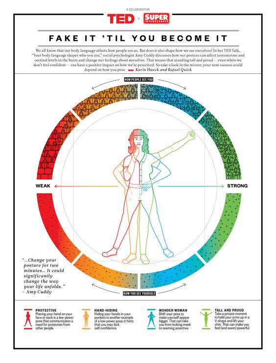 Fake it 'til you become it: Amy Cuddy's power poses, visualized