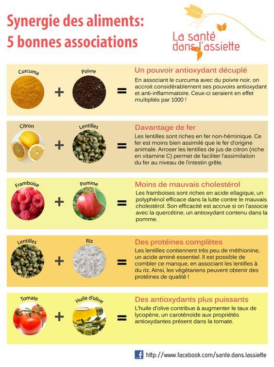 Synergie des aliments: 5 bonnes associations