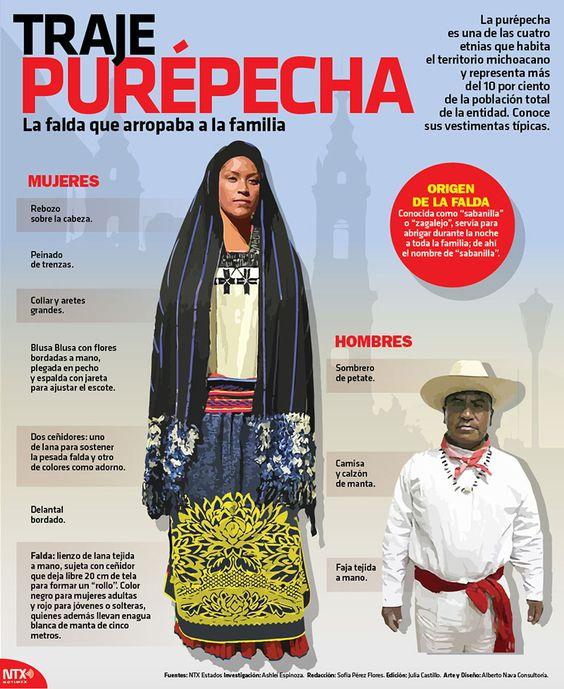 #SabíasQue los purépechas ocupan el 10% del territorio michoacano. En la #InfografíaNotimex te describimos su vestimenta.