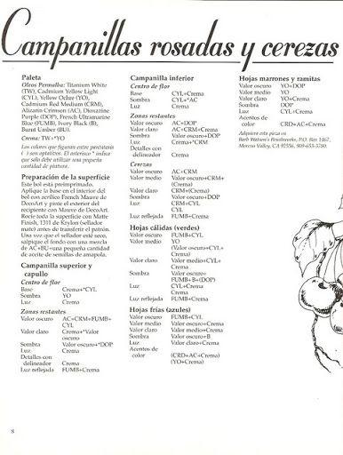 Cherished Heirlooms by Dorothy Mullins CDA , vol 4 - Giovanna Gio - Álbuns da web do Picasa