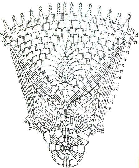 салфетки вязанная крючком схемы