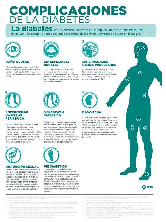 síntomas de diabetes vascular periférica