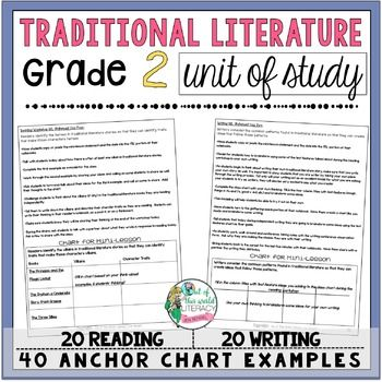 3 8 book essay from grade literary reading talk writing Reading: grade 8 standard 30 using the state curriculum: reading/ela, grade 8 reading glossary science fiction, historical fiction, fantasy, essays.