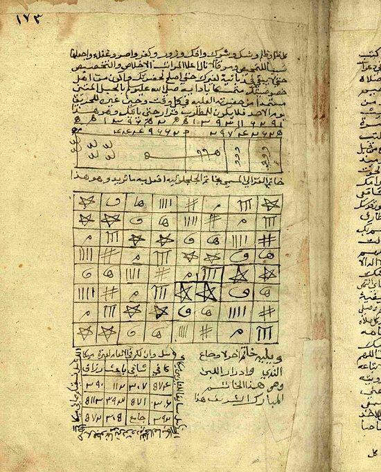 تحميل كتاب شمس المعارف الكبرى كامل pdf