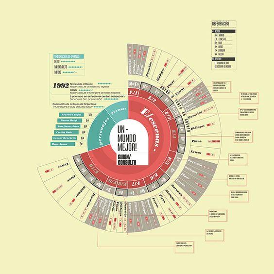 Infographic Ideas infographic illustrators needed me rihanna : infografias LONGINOTTI - Buscar con Google | formas textuales ...