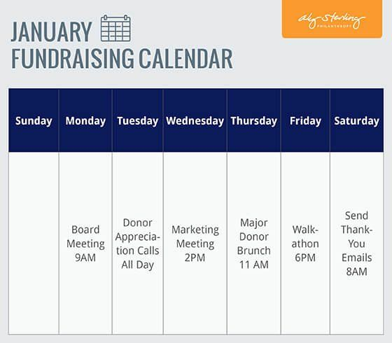 Fundraising Plan Template Free Fresh Fundraising Plan Template Fundraising Fundraising Calendar Fundraising Strategies