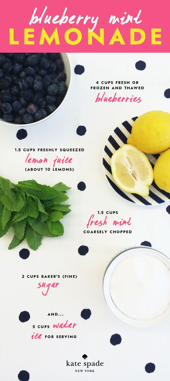 charmcolorfully blueberry mint lemonade | make yourself a home ...