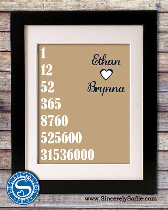 1 Year 12 Months 52 Weeks 365 Days Quotes: 1st Anniversary Gifts, 1st Anniversary And The Number 1 On