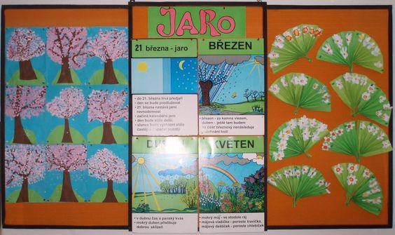 Kvetoucí stromy a trávník - 2. třída
