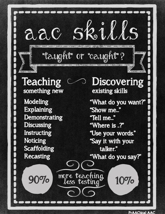 AAC: More Teaching, Less Testing
